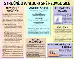 Stručně o waldorfské pedagogice II.